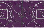 Что входит в правила игры баскетбол?