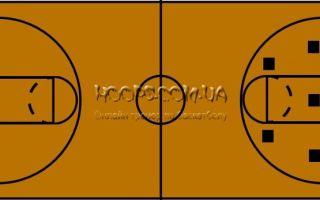 Как происходит защита в баскетболе?