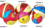 Как выбрать баскетбольный мяч для улицы?