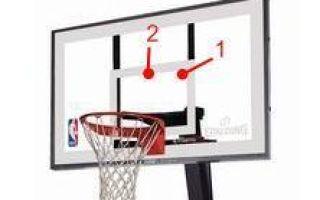 Что такое данки в баскетболе?