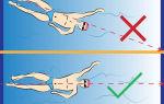 Какая техника плавания на спине?
