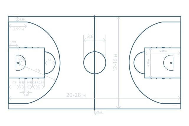 Размеры баскетбольного щита и кольца: стандарт в баскетболе, стандартная разметка